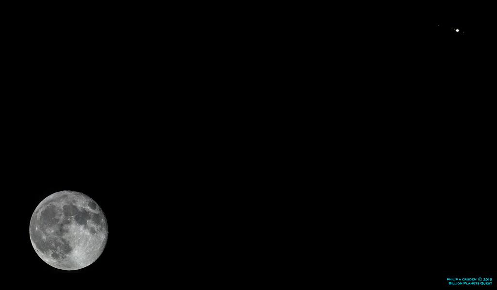 Jupiter et des lunes