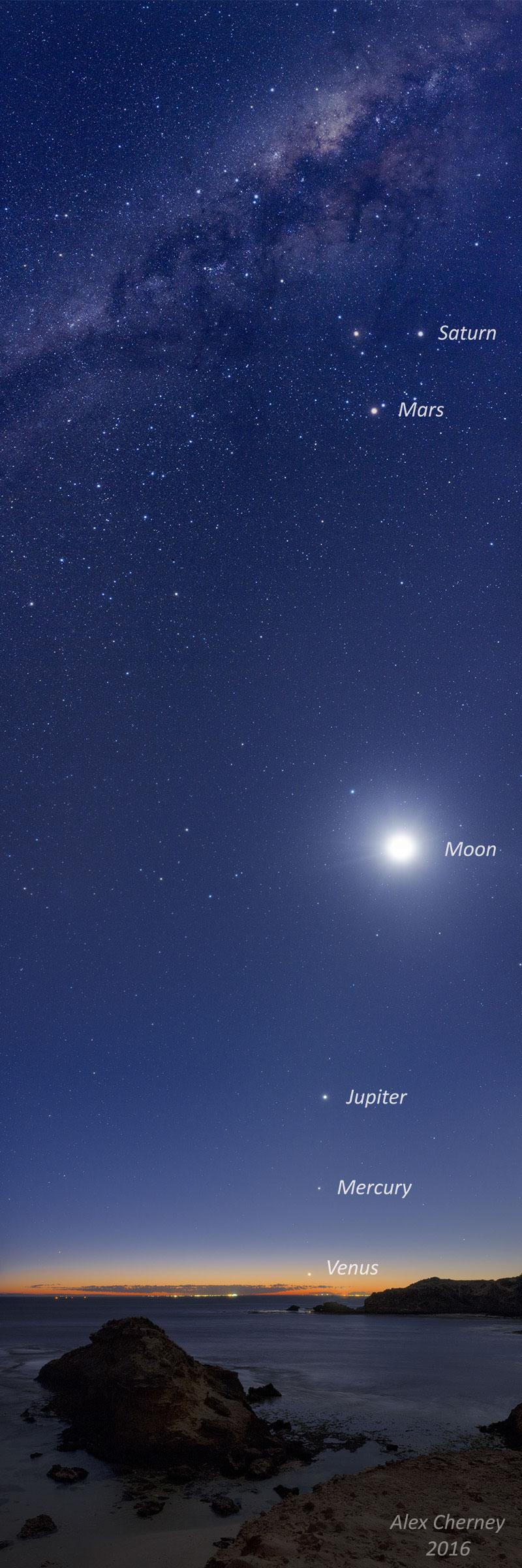 Cinq planètes et une lune sur l\'Australie