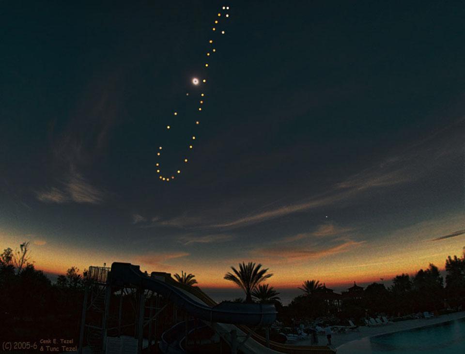 Analemme à l\'éclipse