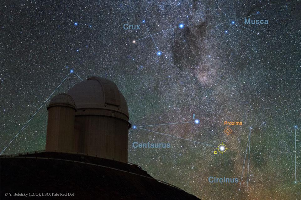 Planète potentiellement habitable autour de la plus proche étoile du Soleil