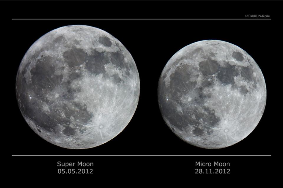 Super Lune vs. Micro Lune
