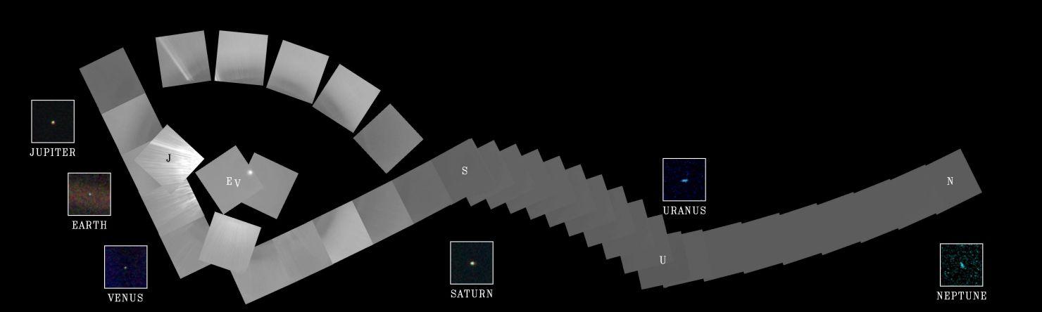 Premier portrait de famille du Système solaire
