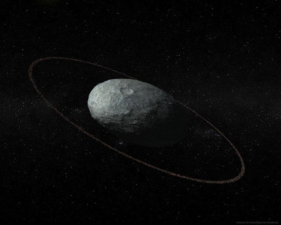 Haumea des confins du Système solaire