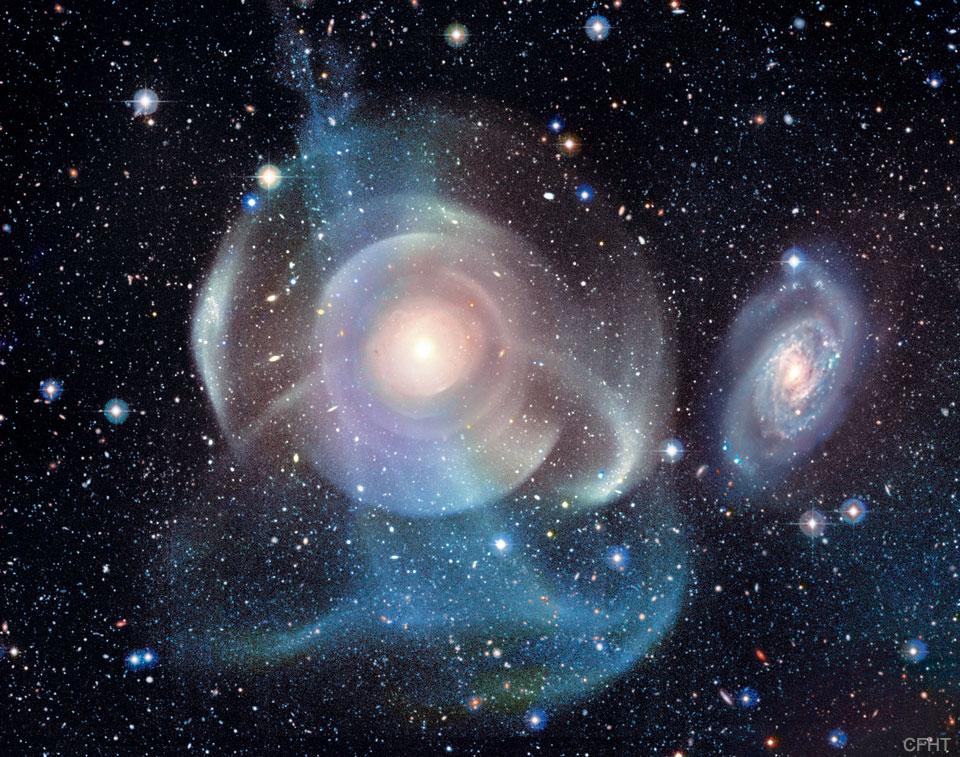 Coquilles galactiques et courants d\'étoiles