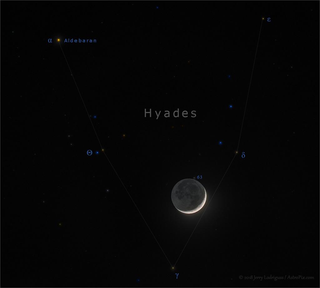 La Lune et les Hyades