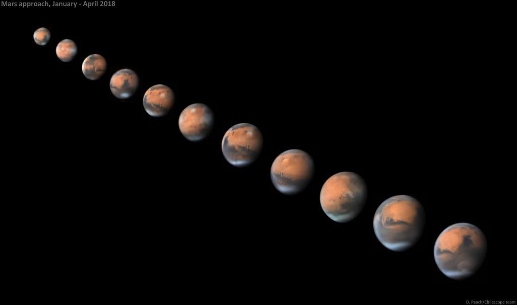Mars à l\'approche