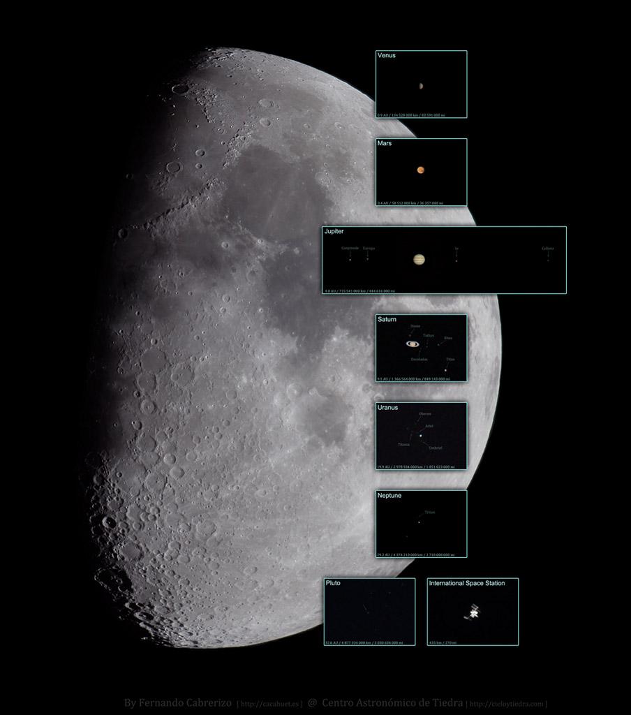 Une nuit, un téléscope, une caméra