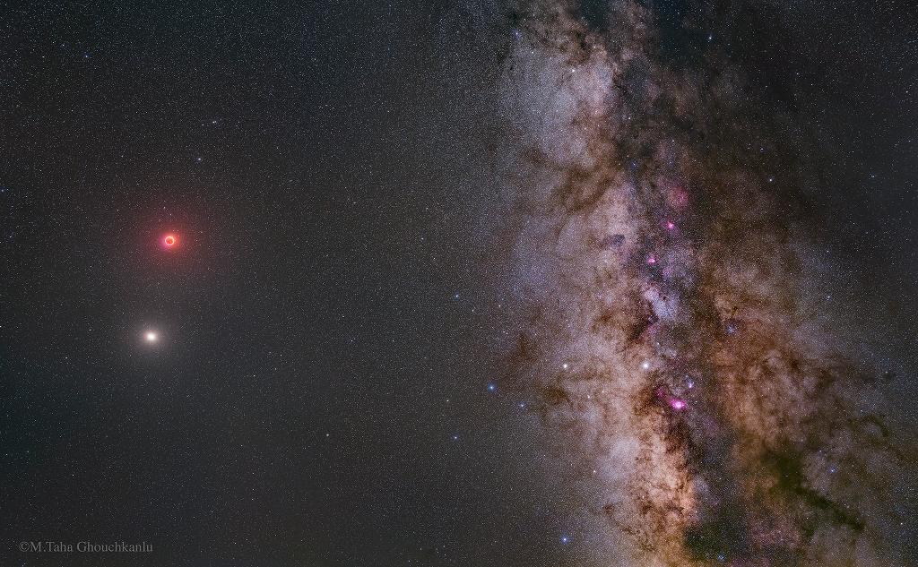 La Lune, Mars et la Voie lactée