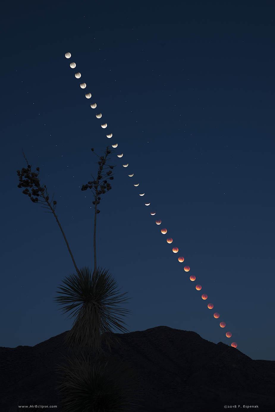 Une éclipse totale de Lune à son coucher