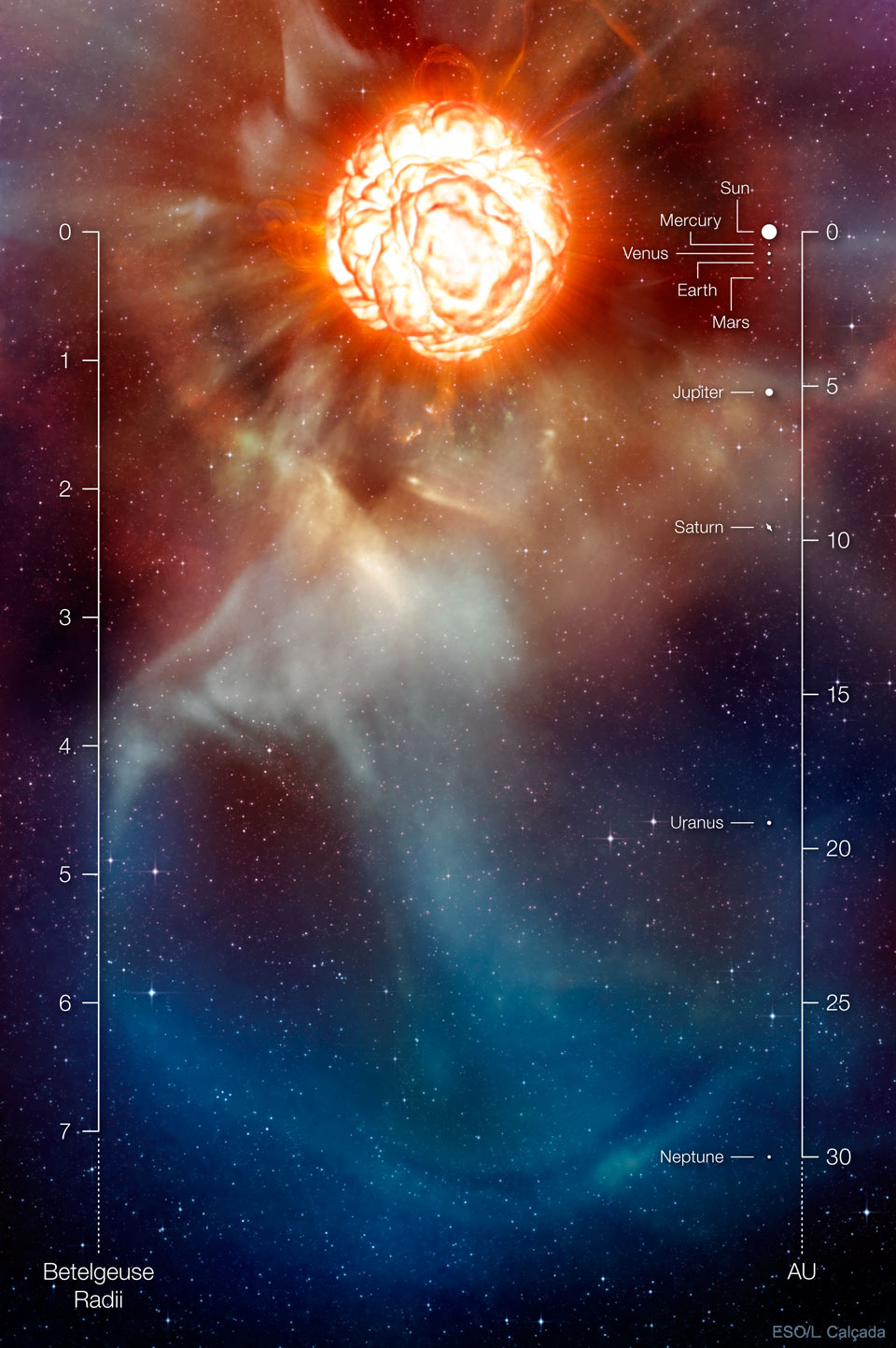 Pourquoi l\'éclat de Bételgeuse faiblit-il ? - Bételgeuse a vu son éclat diminuer de plus de moitié depuis les cinq derniers mois. Serait-ce le signe qu\'elle va bientôt exploser en supernova ?