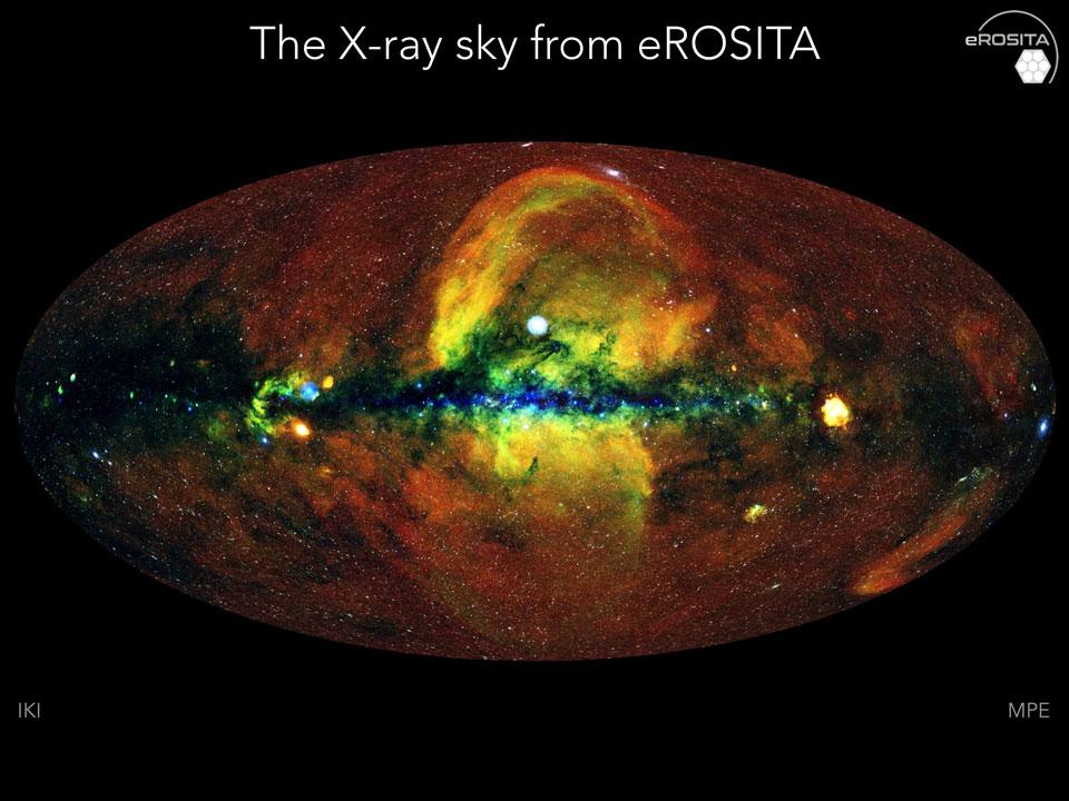 Le ciel en X par eROSITA