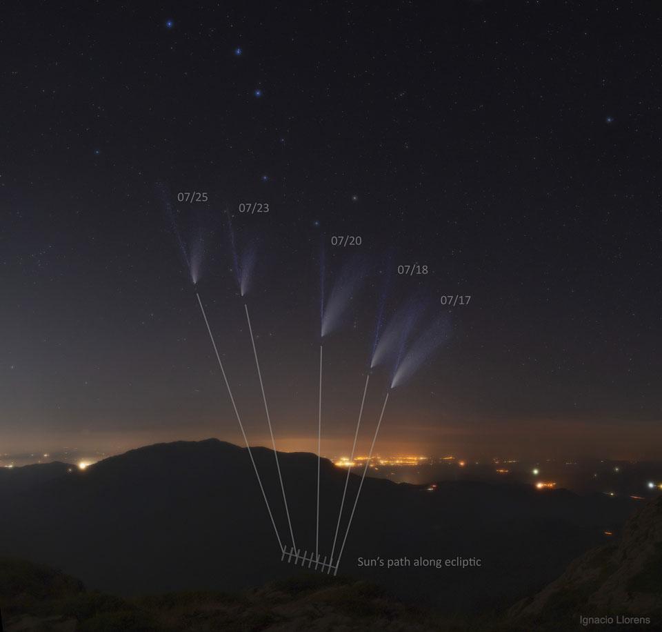 Variations de l\'angle des queues de NEOWISE