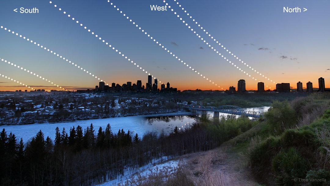 Equinoxes et solstices dans le ciel de l\'Alberta