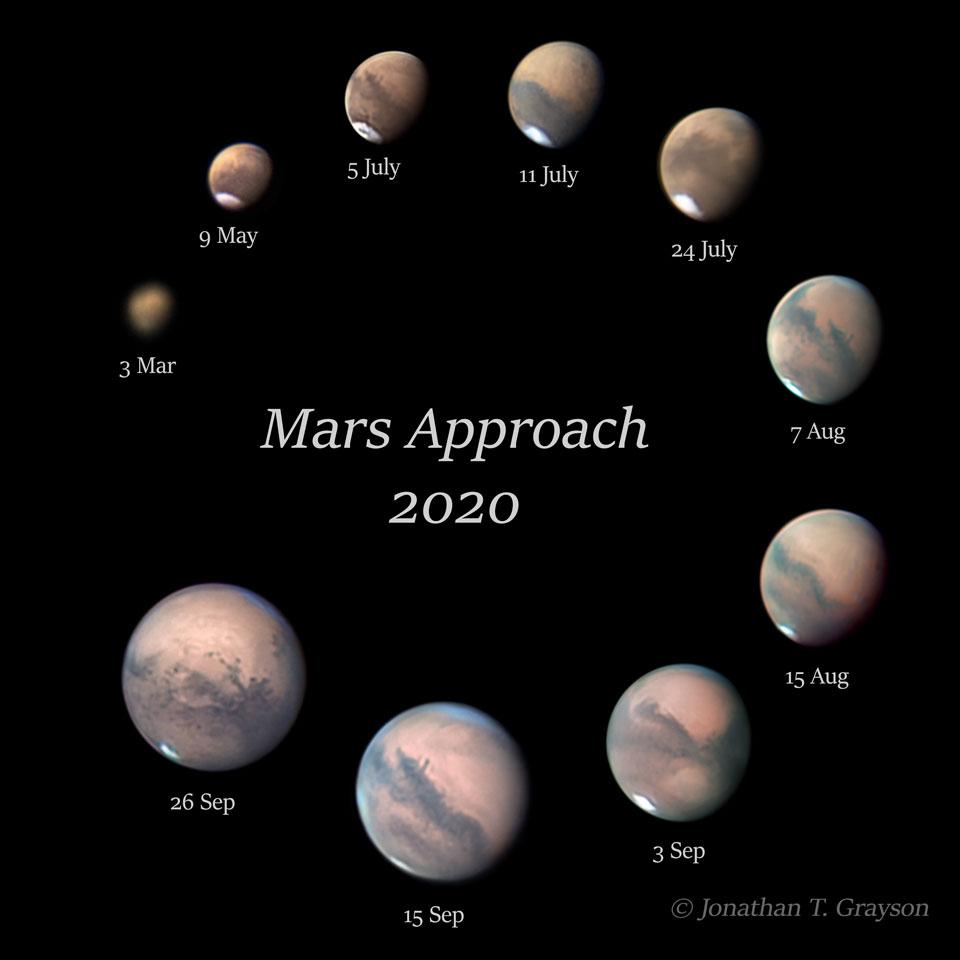 Mars en approche finale