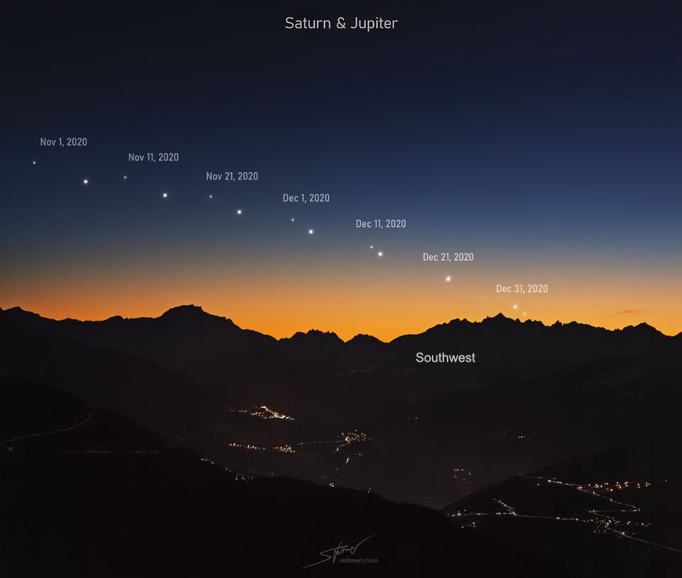 La grande conjonction Saturne-Jupiter