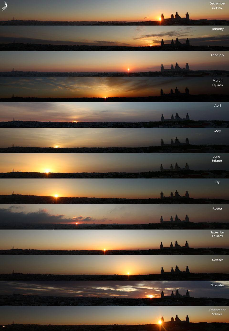 Le Soleil ne se lève à peu près jamais à l\'Est