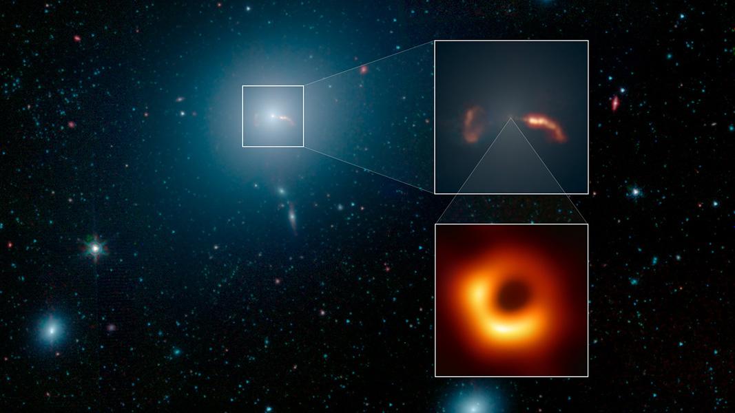 La galaxie, le jet et un trou noir entré dans l\'histoire
