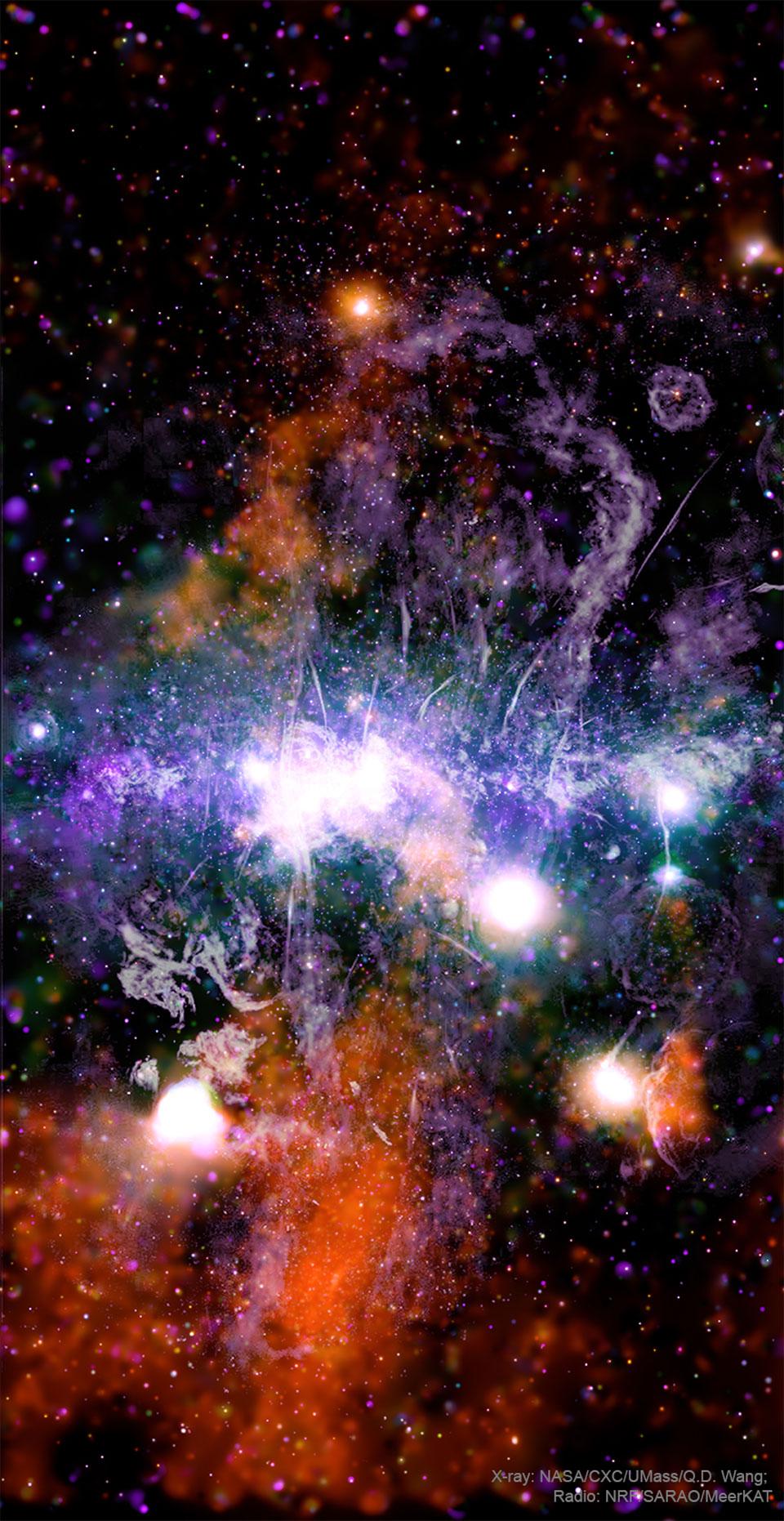 Le centre galactique en étoiles, gaz et magnétisme